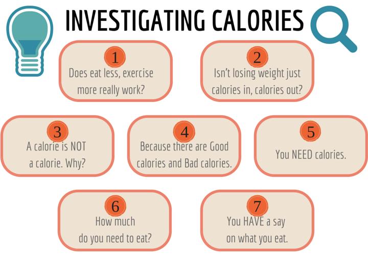 Investigating Calories